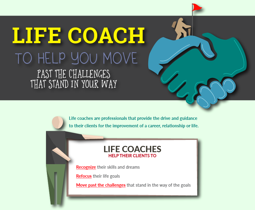 Life Coach To Help You Move Past The Challenges